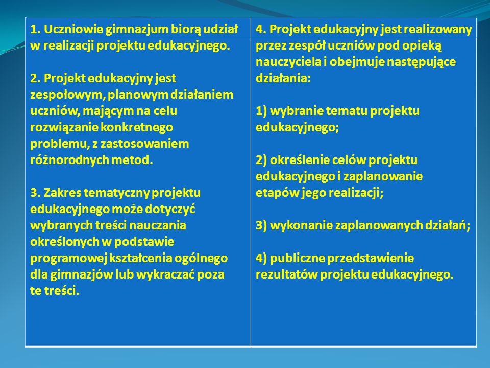1. Uczniowie gimnazjum biorą udział w realizacji projektu edukacyjnego. 2. Projekt edukacyjny jest zespołowym, planowym działaniem uczniów, mającym na