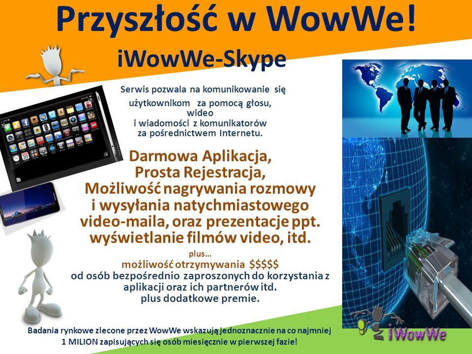iWowWe-Skype Serwis pozwala na komunikowanie się użytkownikom za pomocą głosu, wideo i wiadomości z komunikatorów za pośrednictwem Internetu.