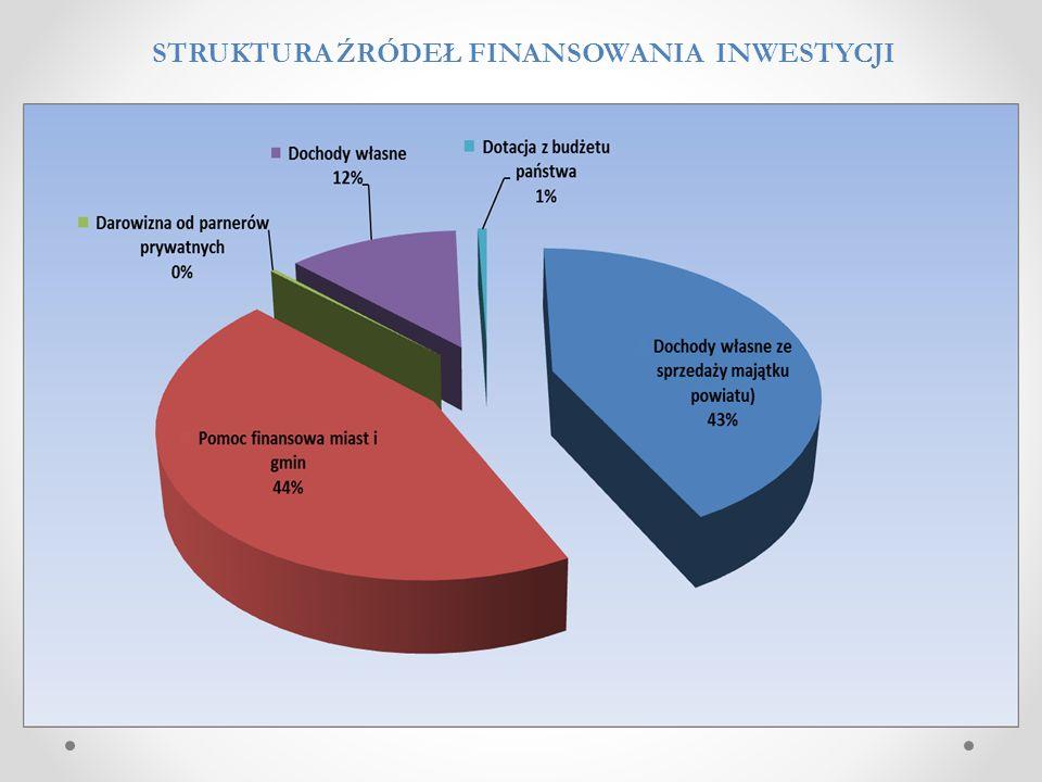 Lp.WyszczególnienieKwotaStruktura % 1234 1.Leśnictwo127 0280,56% 2.
