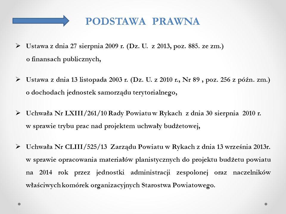 BUDŻET POWIATU SPORZĄDZONO NA PODSTAWIE Pisma Ministra Finansów z dnia 10 października 2013 r.