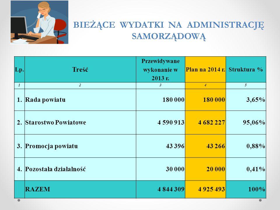 W projekcie budżetu powiatu zaplanowano na ten cel kwotę 737.000 zł, z tego: Dotacja przedmiotowa w kwocie 700.000 zł na dofinansowanie kosztów wytworzenia usług sportowo-rekreacyjnych Pływalni Powiatowej w Rykach oraz dotacja na inwestycje w kwocie 10.000 zł, Środki na dofinansowanie imprez sportowych o zasięgu powiatowym w kwocie 27.000 zł.