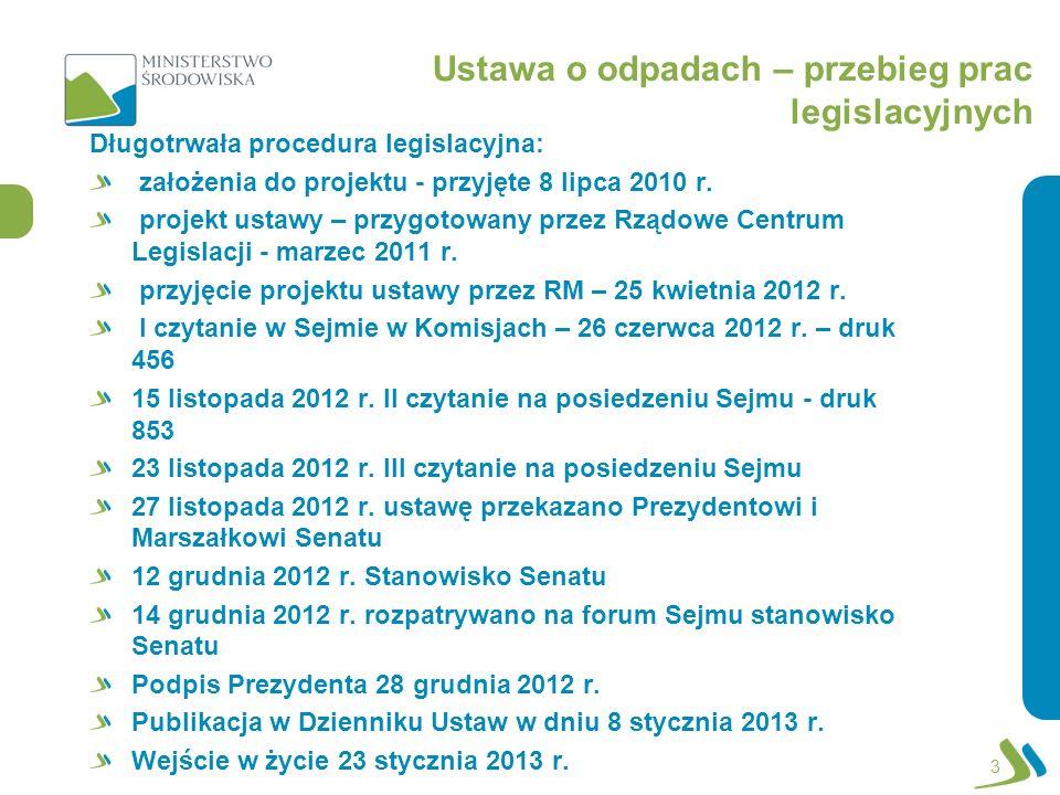 Ustawa o odpadach – przebieg prac legislacyjnych Długotrwała procedura legislacyjna: założenia do projektu - przyjęte 8 lipca 2010 r.
