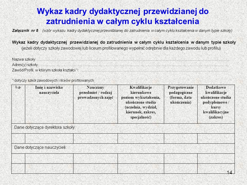 Wykaz kadry dydaktycznej przewidzianej do zatrudnienia w całym cyklu kształcenia L.p. Imię i nazwisko nauczyciela Nauczany przedmiot / rodzaj prowadzo