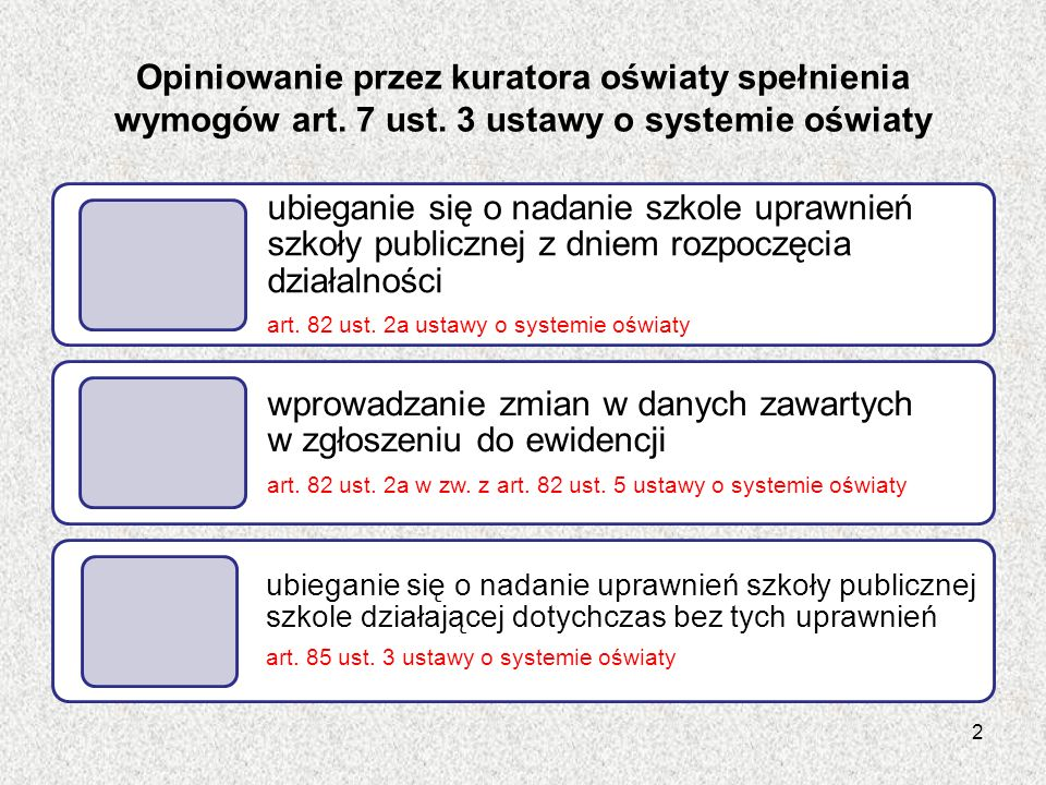 Opiniowanie przez kuratora oświaty spełnienia wymogów art. 7 ust. 3 ustawy o systemie oświaty ubieganie się o nadanie szkole uprawnień szkoły publiczn