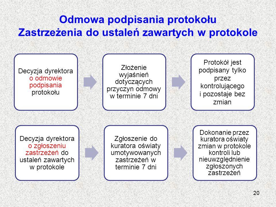 Odmowa podpisania protokołu Zastrzeżenia do ustaleń zawartych w protokole Decyzja dyrektora o odmowie podpisania protokołu Złożenie wyjaśnień dotycząc