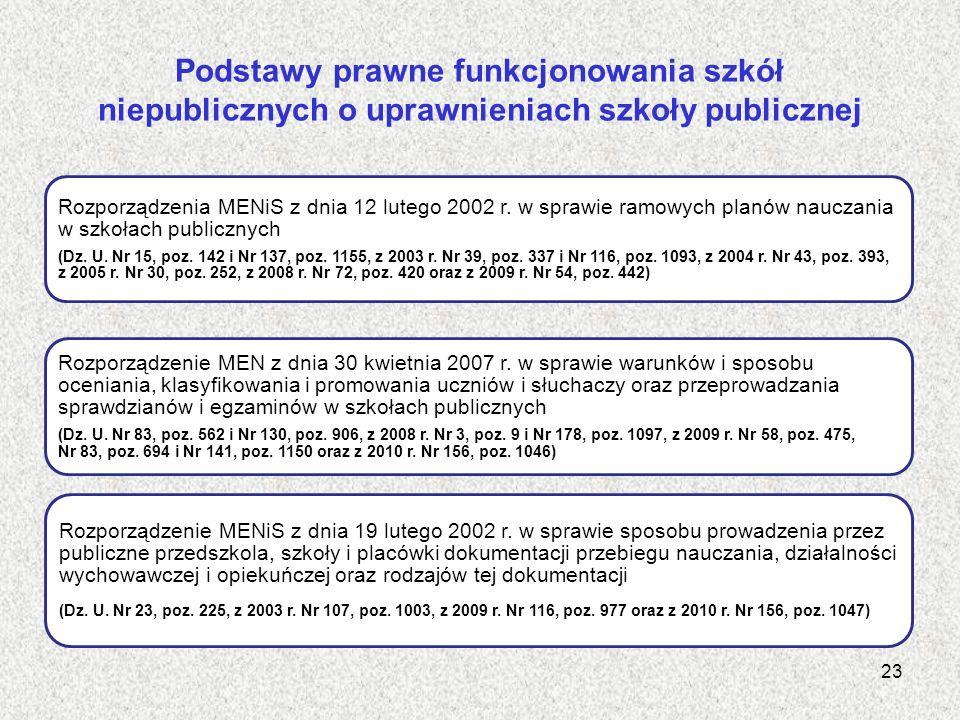 Podstawy prawne funkcjonowania szkół niepublicznych o uprawnieniach szkoły publicznej Rozporządzenia MENiS z dnia 12 lutego 2002 r. w sprawie ramowych