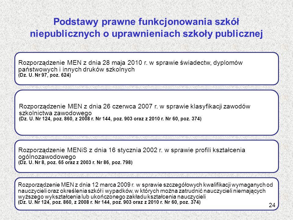 Podstawy prawne funkcjonowania szkół niepublicznych o uprawnieniach szkoły publicznej Rozporządzenie MEN z dnia 28 maja 2010 r. w sprawie świadectw, d