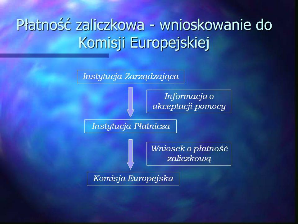 Płatność zaliczkowa - wnioskowanie do Komisji Europejskiej Instytucja Zarządzająca Informacja o akceptacji pomocy Instytucja Płatnicza Komisja Europej