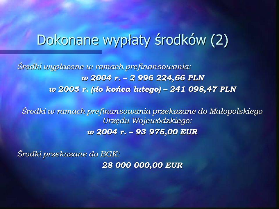 Dokonane wypłaty środków (2) Środki wypłacone w ramach prefinansowania: w 2004 r. – 2 996 224,66 PLN w 2005 r. (do końca lutego) – 241 098,47 PLN Środ