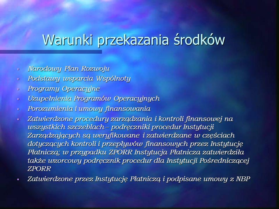 Płatności Płatności dla IZ/ IPoś.