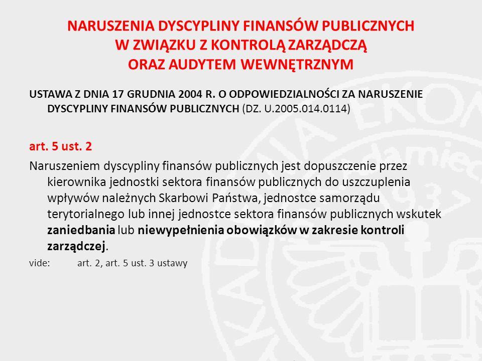 NARUSZENIA DYSCYPLINY FINANSÓW PUBLICZNYCH W ZWIĄZKU Z KONTROLĄ ZARZĄDCZĄ ORAZ AUDYTEM WEWNĘTRZNYM USTAWA Z DNIA 17 GRUDNIA 2004 R. O ODPOWIEDZIALNOŚC