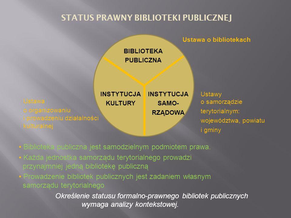 Biblioteka publiczna jest samodzielnym podmiotem prawa.