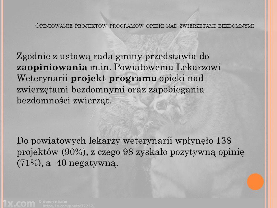 O PINIOWANIE PROJEKTÓW PROGRAMÓW OPIEKI NAD ZWIERZĘTAMI BEZDOMNYMI Zgodnie z ustawą rada gminy przedstawia do zaopiniowania m.in. Powiatowemu Lekarzow