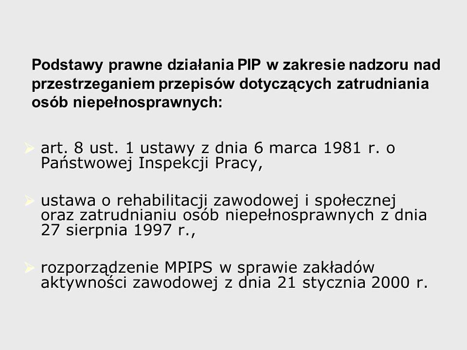 Podstawy prawne działania PIP w zakresie nadzoru nad przestrzeganiem przepisów dotyczących zatrudniania osób niepełnosprawnych: art. 8 ust. 1 ustawy z