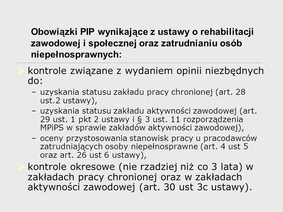 Obowiązki PIP wynikające z ustawy o rehabilitacji zawodowej i społecznej oraz zatrudnianiu osób niepełnosprawnych: kontrole związane z wydaniem opinii