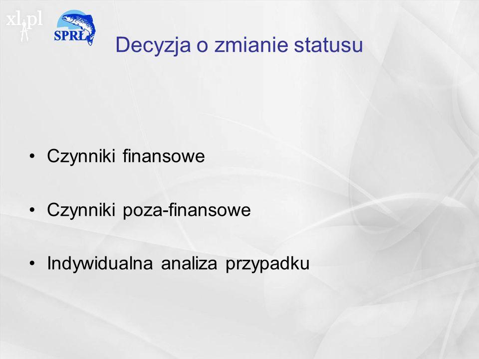 Decyzja o zmianie statusu Czynniki finansowe Czynniki poza-finansowe Indywidualna analiza przypadku