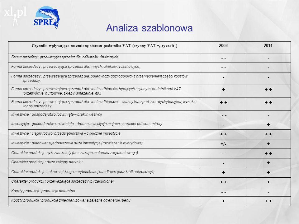 Analiza szablonowa Czynniki wpływające na zmianę statusu podatnika VAT (czynny VAT +, ryczałt -) 20082011 Forma sprzedaży : przeważająca sprzedaż dla: odbiorców detalicznych, - - Forma sprzedaży : przeważająca sprzedaż dla: innych rolników ryczałtowych, - - Forma sprzedaży : przeważająca sprzedaż dla: pojedynczy duzi odbiorcy z przeniesieniem części kosztów sprzedaży, -- Forma sprzedaży : przeważająca sprzedaż dla: wielu odbiorców będących czynnymi podatnikami VAT (przetwórnie, hurtownie, sklepy, smażalnie, itp.) ++ Forma sprzedaży : przeważająca sprzedaż dla: wielu odbiorców – własny transport, sieć dystrybucyjna, wysokie koszty sprzedaży + Inwestycje : gospodarstwo rozwinięte – brak inwestycji - -- Inwestycje : gospodarstwo rozwinięte –drobne inwestycje mające charakter odtworzeniowy -+ Inwestycje : ciągły rozwój przedsiębiorstwa – cykliczne inwestycje + Inwestycje : planowana jednorazowa duża inwestycja (rozwiązanie hybrydowe) +/-+ Charakter produkcji : cykl zamknięty (bez zakupu materiału zarybieniowego) - + Charakter produkcji : duże zakupy narybku -+ Charakter produkcji : zakup ciężkiego narybku/małej handlówki (tucz krótkookresowy)) ++ Charakter produkcji : przeważająca sprzedaż ryby zakupionej + + Koszty produkcji : produkcja naturalna - - Koszty produkcji : produkcja zmechanizowana zależna od energii i tlenu ++
