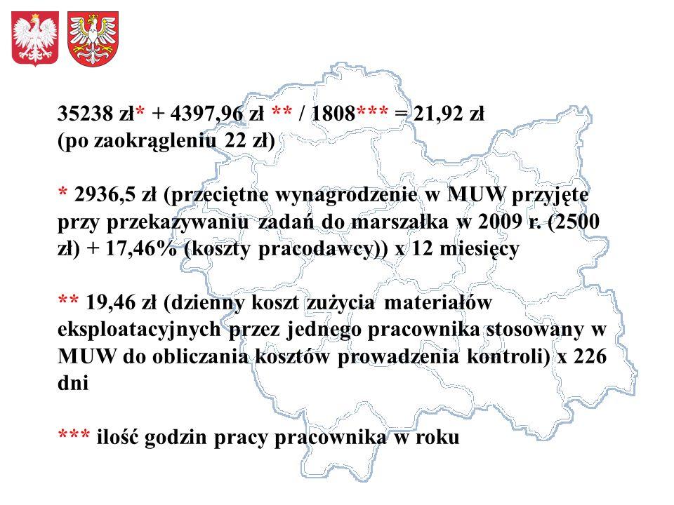 35238 zł* + 4397,96 zł ** / 1808*** = 21,92 zł (po zaokrągleniu 22 zł) * 2936,5 zł (przeciętne wynagrodzenie w MUW przyjęte przy przekazywaniu zadań do marszałka w 2009 r.