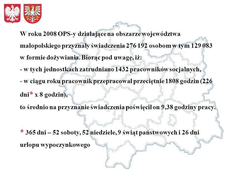 W roku 2008 OPS-y działające na obszarze województwa małopolskiego przyznały świadczenia 276 192 osobom w tym 129 083 w formie dożywiania.