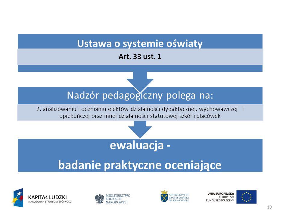 10 ewaluacja - badanie praktyczne oceniające Nadzór pedagogiczny polega na: 2. analizowaniu i ocenianiu efektów działalności dydaktycznej, wychowawcze