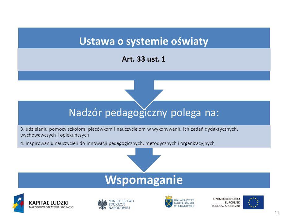 11 Wspomaganie Nadzór pedagogiczny polega na: 3. udzielaniu pomocy szkołom, placówkom i nauczycielom w wykonywaniu ich zadań dydaktycznych, wychowawcz