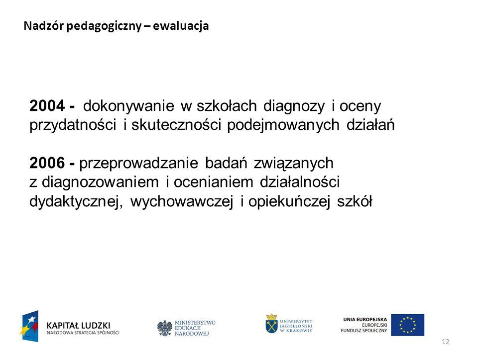 12 Nadzór pedagogiczny – ewaluacja 2004 - dokonywanie w szkołach diagnozy i oceny przydatności i skuteczności podejmowanych działań 2006 - przeprowadz