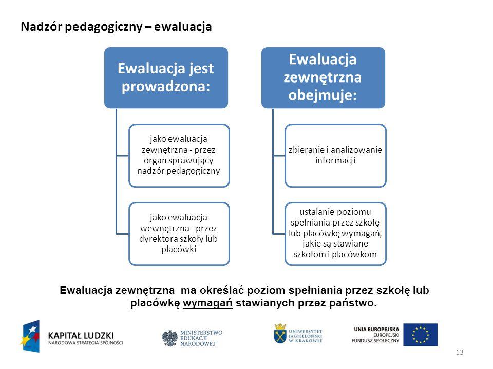 13 Nadzór pedagogiczny – ewaluacja Ewaluacja zewnętrzna ma określać poziom spełniania przez szkołę lub placówkę wymagań stawianych przez państwo. Ewal