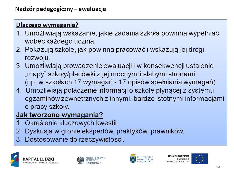 14 Nadzór pedagogiczny – ewaluacja Dlaczego wymagania? 1.Umożliwiają wskazanie, jakie zadania szkoła powinna wypełniać wobec każdego ucznia. 2.Pokazuj