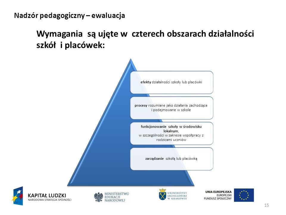 15 Nadzór pedagogiczny – ewaluacja Wymagania są ujęte w czterech obszarach działalności szkół i placówek: efekty działalności szkoły lub placówki proc