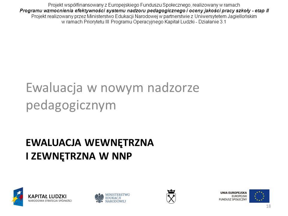 18 EWALUACJA WEWNĘTRZNA I ZEWNĘTRZNA W NNP Ewaluacja w nowym nadzorze pedagogicznym Projekt współfinansowany z Europejskiego Funduszu Społecznego, rea