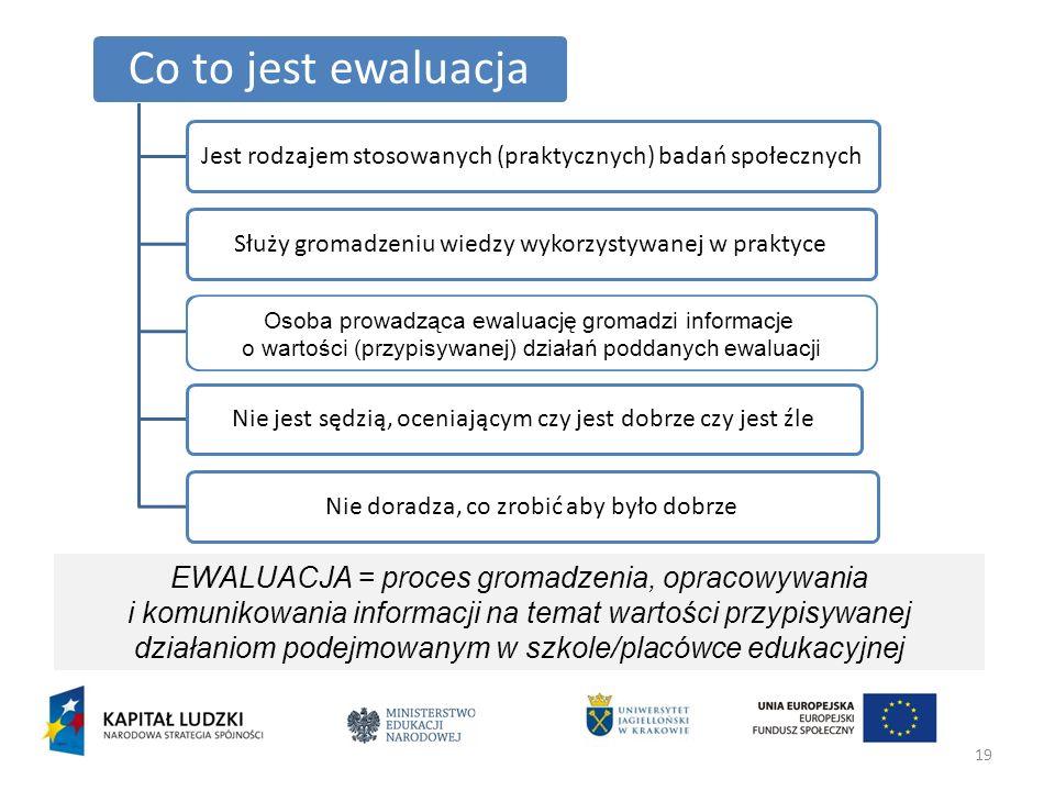 19 EWALUACJA = proces gromadzenia, opracowywania i komunikowania informacji na temat wartości przypisywanej działaniom podejmowanym w szkole/placówce