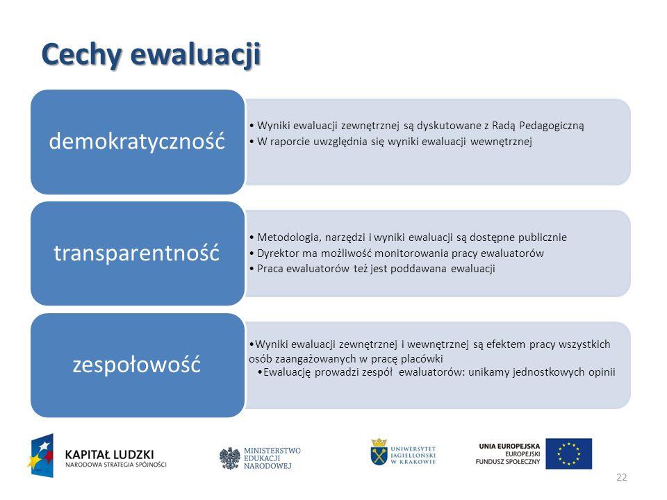 22 Wyniki ewaluacji zewnętrznej są dyskutowane z Radą Pedagogiczną W raporcie uwzględnia się wyniki ewaluacji wewnętrznej demokratyczność Metodologia,