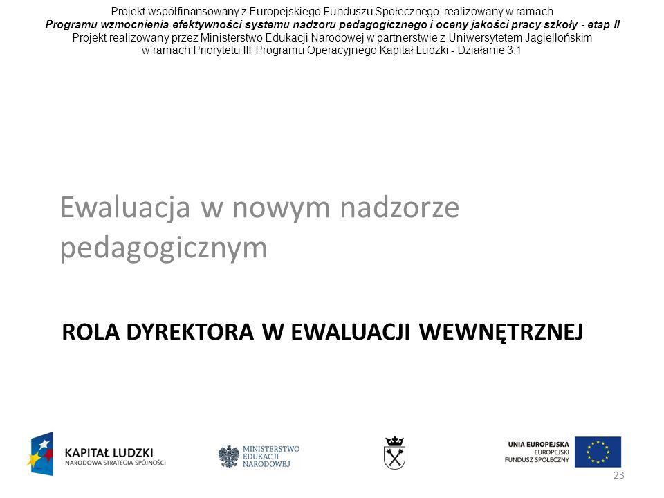 23 ROLA DYREKTORA W EWALUACJI WEWNĘTRZNEJ Ewaluacja w nowym nadzorze pedagogicznym Projekt współfinansowany z Europejskiego Funduszu Społecznego, real