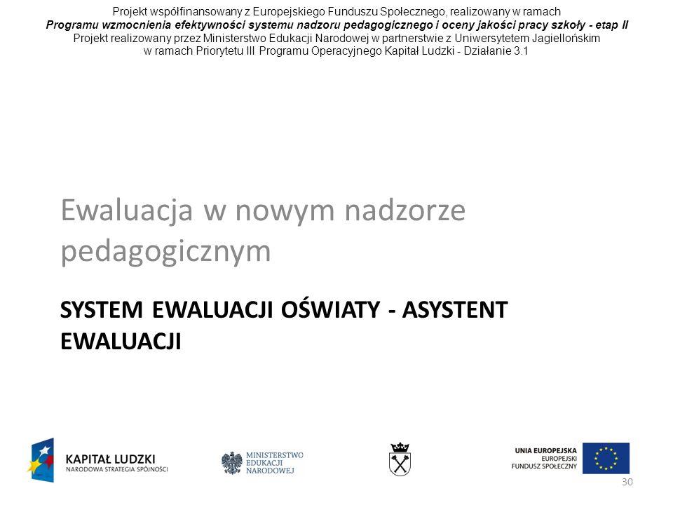 30 SYSTEM EWALUACJI OŚWIATY - ASYSTENT EWALUACJI Ewaluacja w nowym nadzorze pedagogicznym Projekt współfinansowany z Europejskiego Funduszu Społeczneg