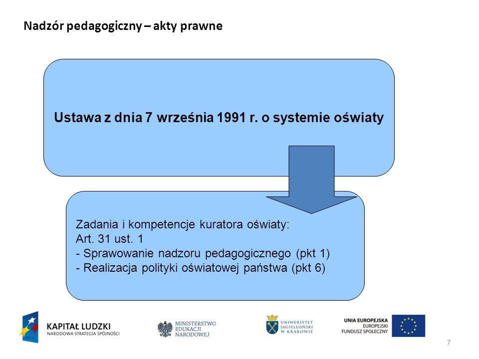 7 Nadzór pedagogiczny – akty prawne Ustawa z dnia 7 września 1991 r. o systemie oświaty Zadania i kompetencje kuratora oświaty: Art. 31 ust. 1 - Spraw