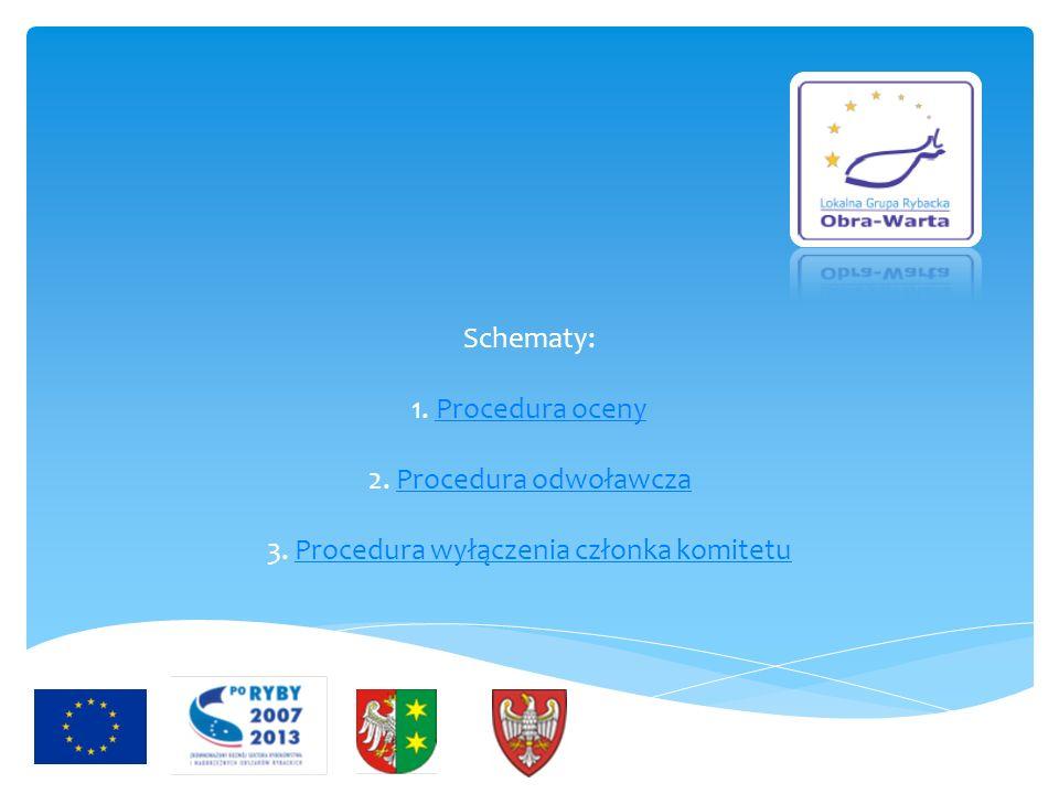 Schematy: 1. Procedura oceny 2. Procedura odwoławcza 3. Procedura wyłączenia członka komitetuProcedura ocenyProcedura odwoławczaProcedura wyłączenia c