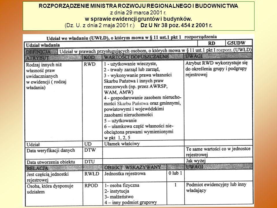 ROZPORZĄDZENIE MINISTRA ROZWOJU REGIONALNEGO I BUDOWNICTWA z dnia 29 marca 2001 r.