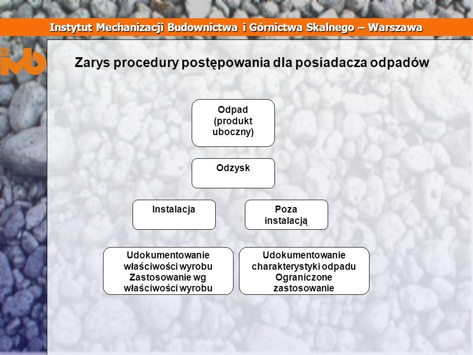 Zarys procedury postępowania dla posiadacza odpadów Instytut Mechanizacji Budownictwa i Górnictwa Skalnego – Warszawa Odpad (produkt uboczny) Odzysk I