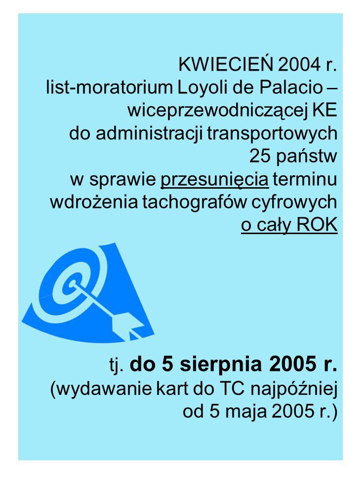 KWIECIEŃ 2004 r. list-moratorium Loyoli de Palacio – wiceprzewodniczącej KE do administracji transportowych 25 państw w sprawie przesunięcia terminu w