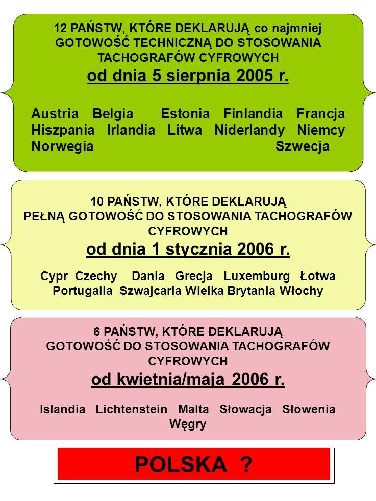 12 PAŃSTW, KTÓRE DEKLARUJĄ co najmniej GOTOWOŚĆ TECHNICZNĄ DO STOSOWANIA TACHOGRAFÓW CYFROWYCH od dnia 5 sierpnia 2005 r. Austria Belgia Estonia Finla