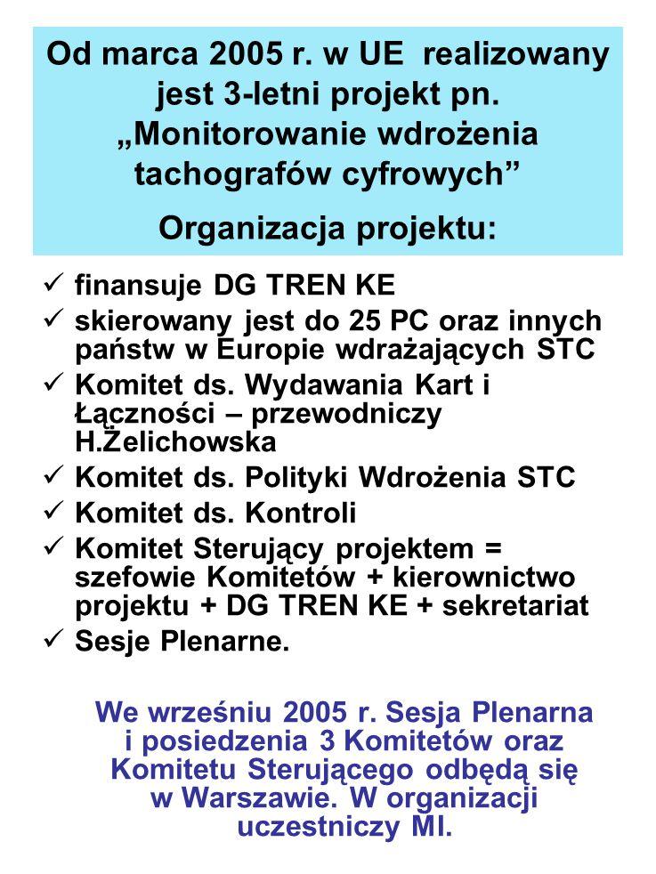 Od marca 2005 r. w UE realizowany jest 3-letni projekt pn. Monitorowanie wdrożenia tachografów cyfrowych Organizacja projektu: finansuje DG TREN KE sk