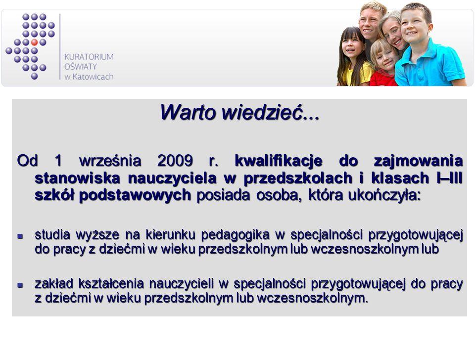 Warto wiedzieć... Od 1 września 2009 r. kwalifikacje do zajmowania stanowiska nauczyciela w przedszkolach i klasach I–III szkół podstawowych posiada o