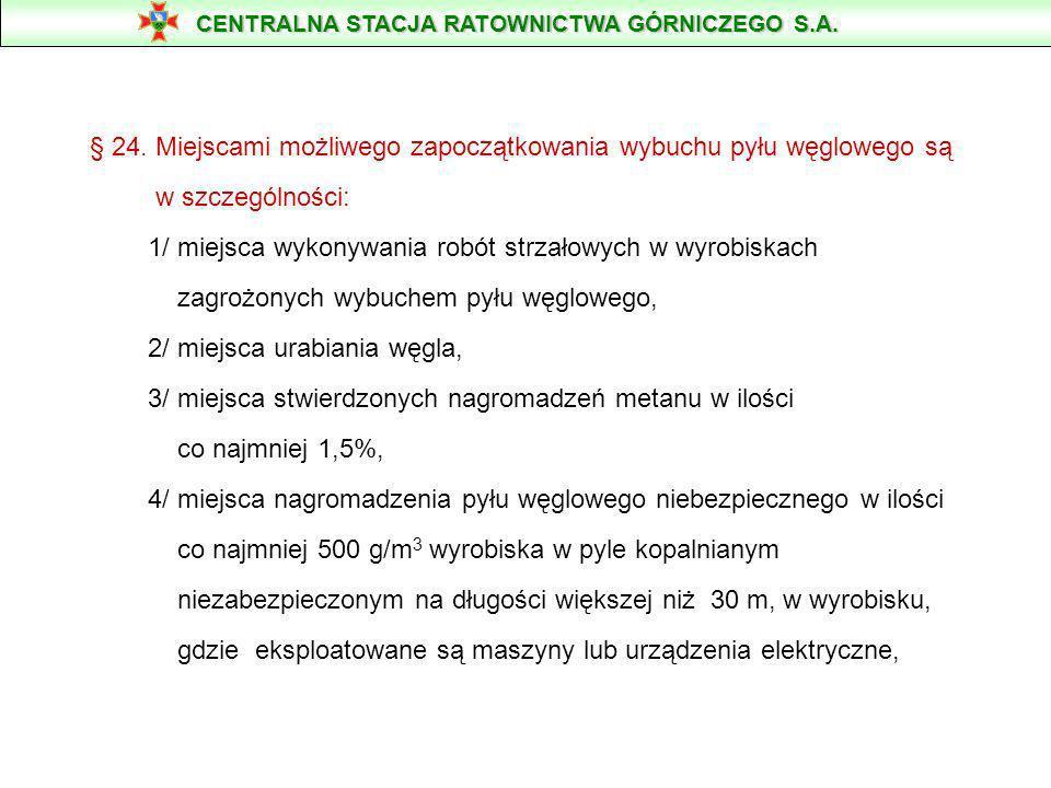 Rozdział 5 Zagrożenie wybuchem pyłu węglowego CENTRALNA STACJA RATOWNICTWA GÓRNICZEGO S.A.