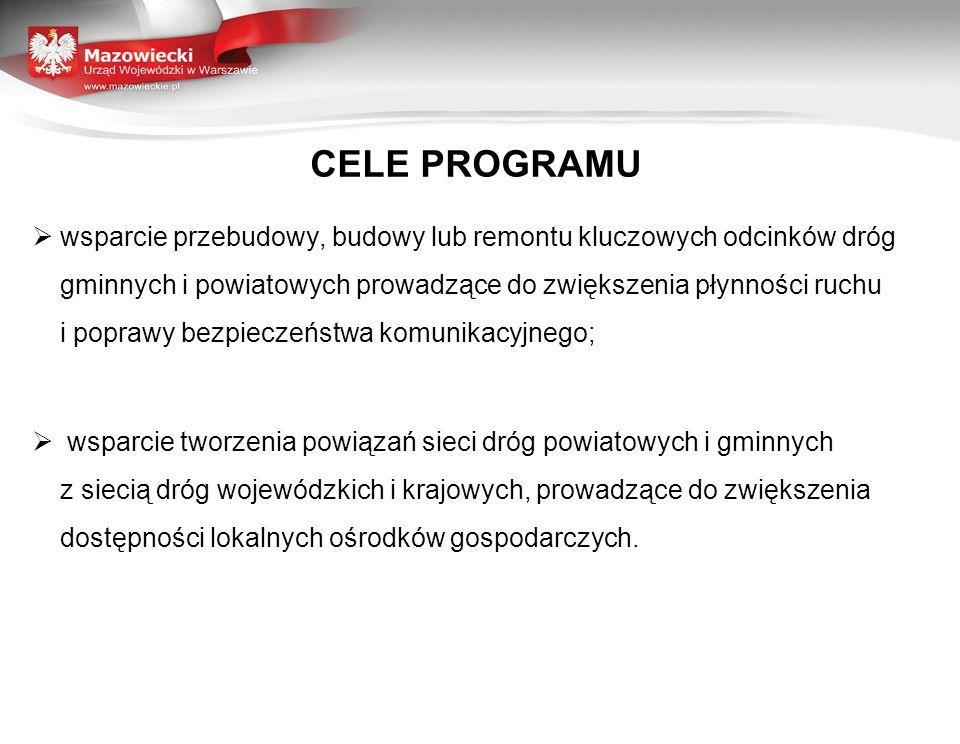 NARUSZENIA DYSCYPLINY FINANSÓW PUBLICZNYCH NARUSZENIE PRZESŁANEK WYBORU TRYBU (art.