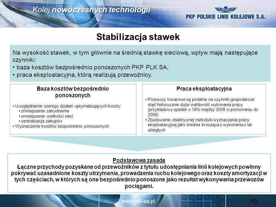 www.plk-sa.pl Kolej nowoczesnych technologii 10 Stabilizacja stawek Baza kosztów bezpośrednio ponoszonych Uwzględnienie szeregu działań optymalizujący
