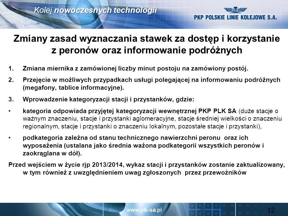 www.plk-sa.pl Kolej nowoczesnych technologii 12 Zmiany zasad wyznaczania stawek za dostęp i korzystanie z peronów oraz informowanie podróżnych 1.Zmian
