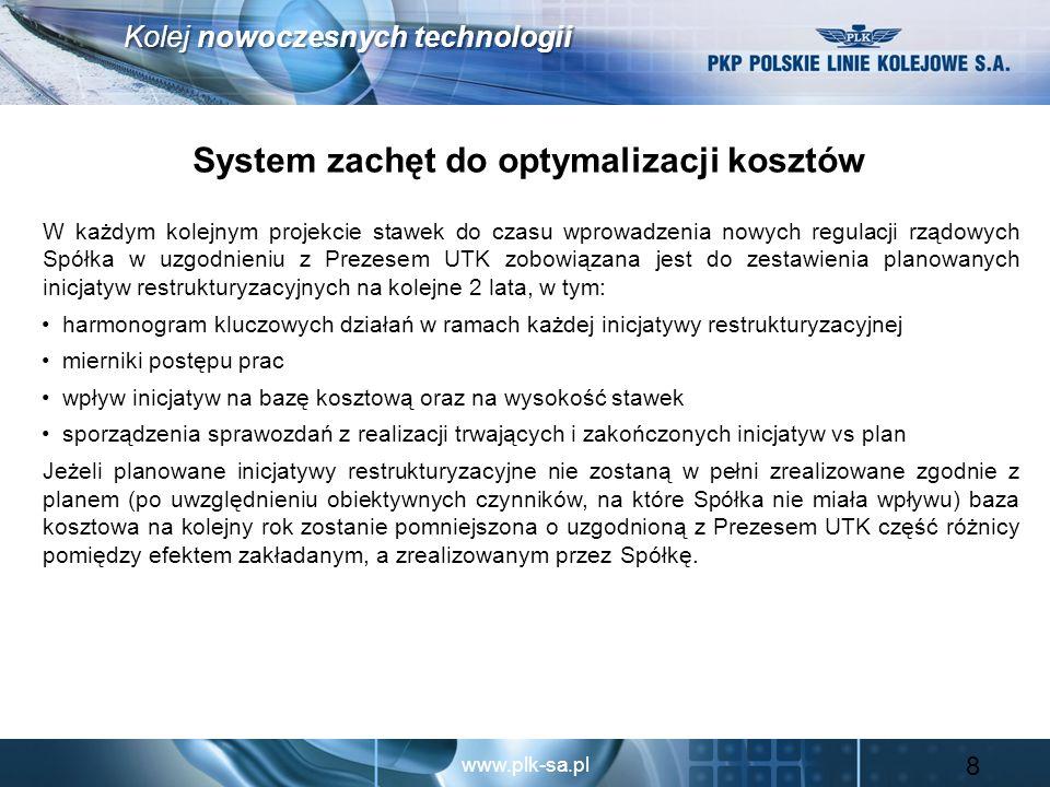 www.plk-sa.pl Kolej nowoczesnych technologii System zachęt do optymalizacji kosztów W każdym kolejnym projekcie stawek do czasu wprowadzenia nowych re