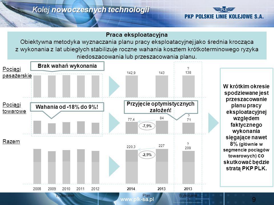 www.plk-sa.pl Kolej nowoczesnych technologii Praca eksploatacyjna Obiektywna metodyka wyznaczania planu pracy eksploatacyjnej jako średnia krocząca z