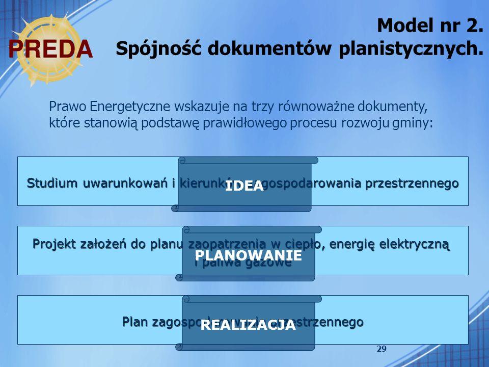 29 Model nr 2. Spójność dokumentów planistycznych. Studium uwarunkowań i kierunków zagospodarowania przestrzennego Projekt założeń do planu zaopatrzen