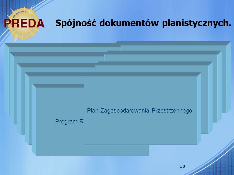 30 Spójność dokumentów planistycznych. Strategia Rozwoju Gminy Wieloletni Plan Inwestycyjny Program Poprawy Bezpieczeństwa. Program Rozwoju Turystyki